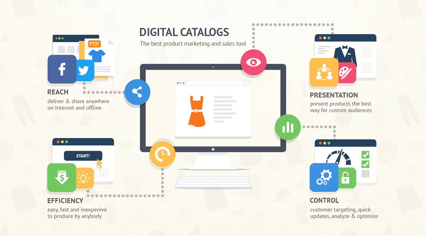 digital catalogs the best product marketing and sales tool for